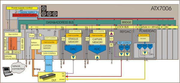 ATX7006 - block diagram