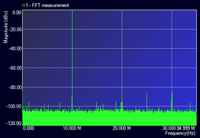 fft_10MHz_awg16