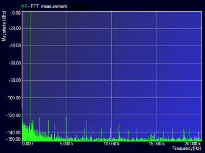 fft_1kHz_wfd20