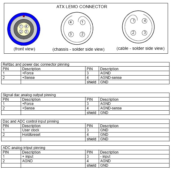 atx7002 resources faq lemo connector pinout