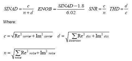 FFT parameter calculations SINAD SNR THD ENOB